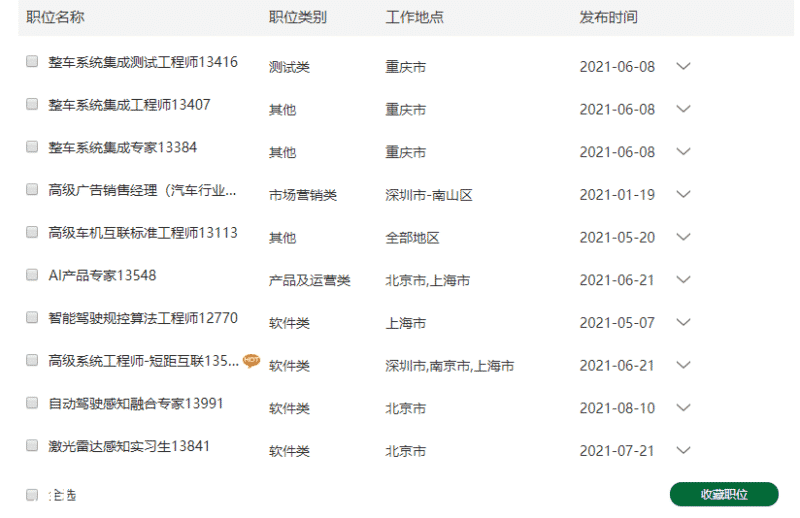 Oppo is heavily advertising at China job sites